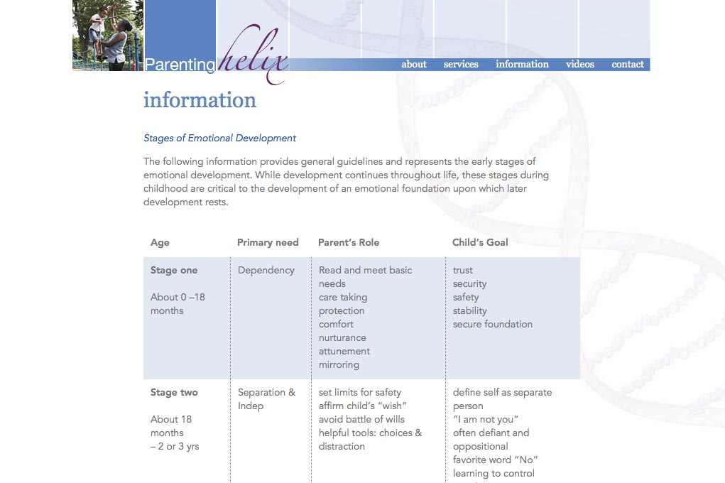 web design for a child psychologist and therapist - information single article page